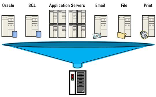 مجازی سازی سرور چیست