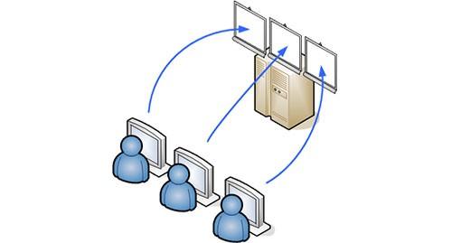 مجازی سازی دسکتاپ یا VDI