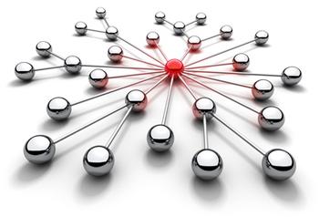ارتباط انواع زیرو کلاینت با سرور