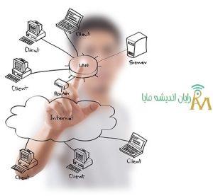 چگونه شبکه خود را راه اندازی کنیم؟ نصب و راه اندازی شبکه