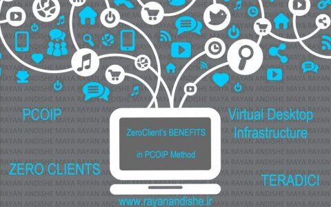 benefits of PCOIP zero clients in VDI- زیروکلاینت های PCOIP