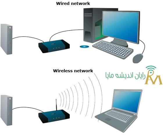 شبکه های بیسیم و شبکه های باسیم