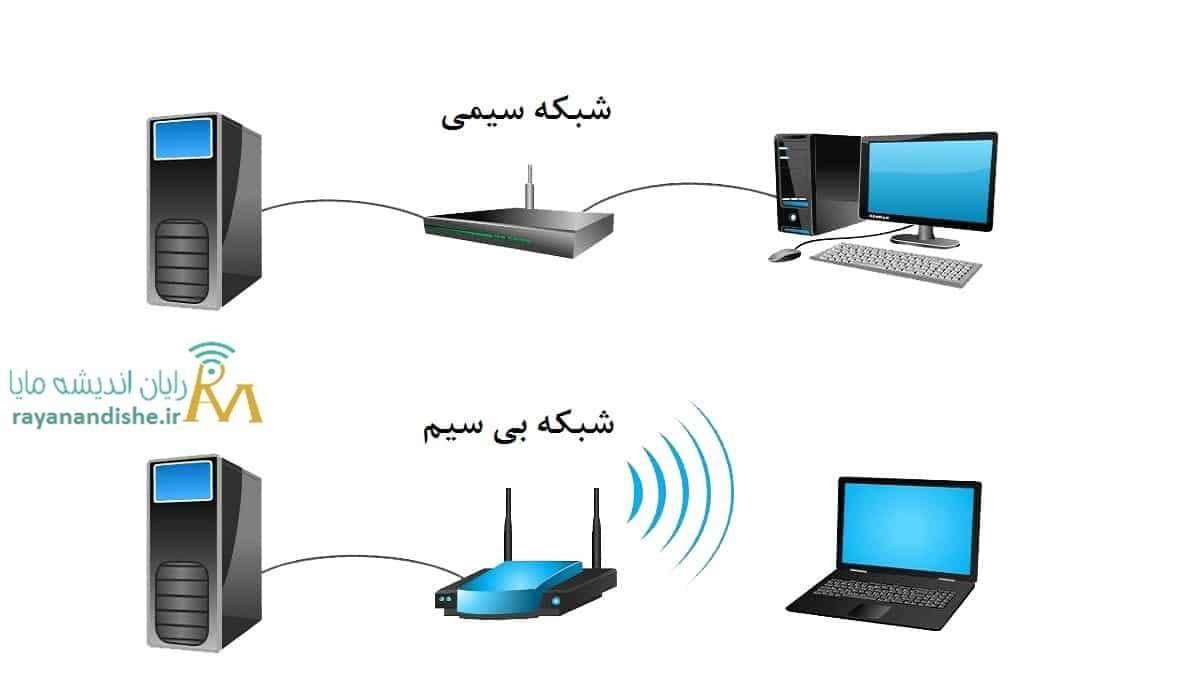شبکه سیمی یا شبکه بی سیم