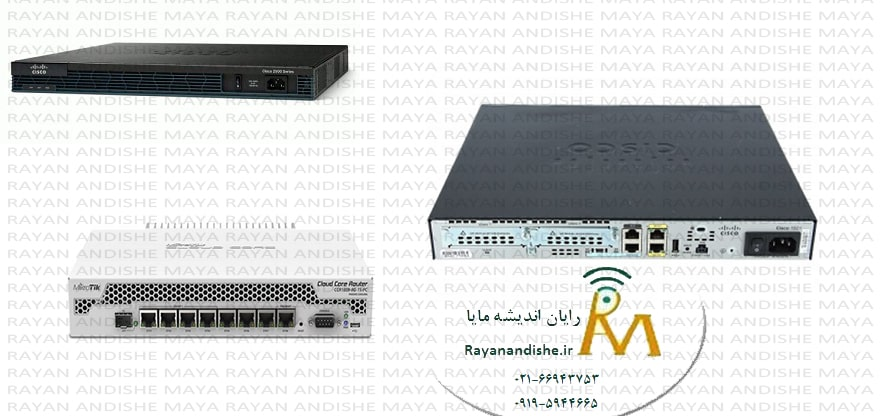 What Is Router ?