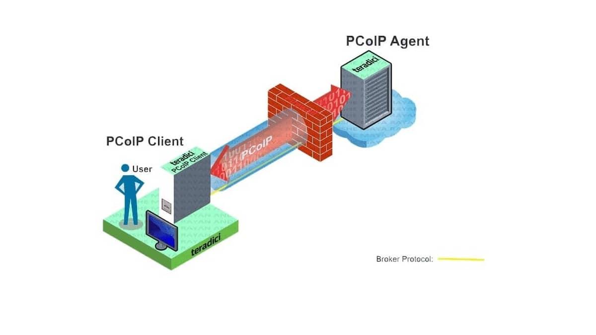 انتقال-پیکسل-شبکه