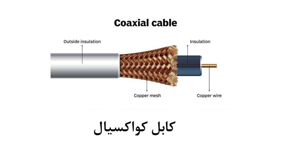 کابل-کواکسیال
