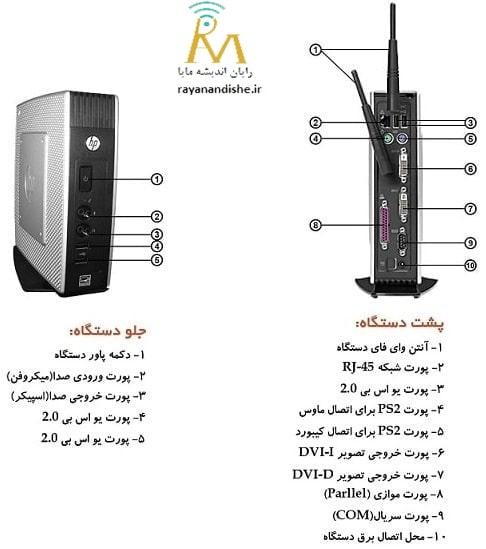 مشخصات-فنی-تین-کلاینت-hp-t510