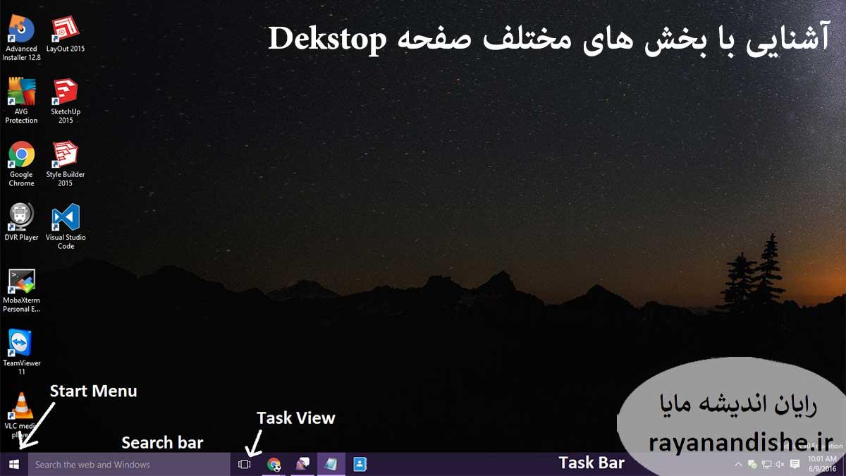 بخش های مختلف صفحه desktop